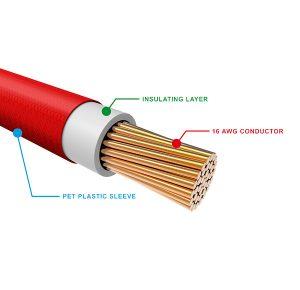 Three-Layered Weaving Design